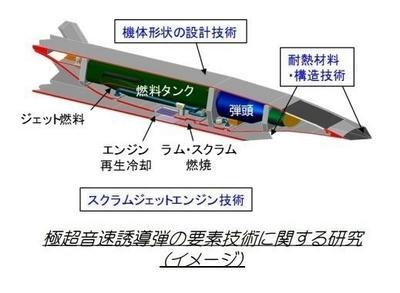 極超音速ミサイル,極秘実験,核兵器,宇宙,乗り物,飛行機,JAXA,スクラムジェット,ミサイル,原子力ロケット,
