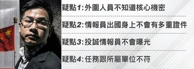 王立強,オーストラリア,中国,スパイ,亡命,間諜,機密,情報,海外旅行,