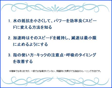 水泳スピードアップ・プログラム【アテネ五輪代表 森隆弘 監修】DVD2枚組