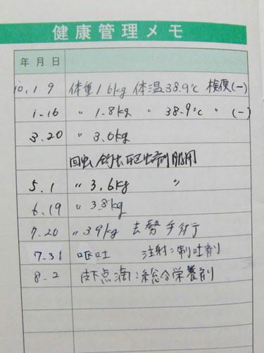 かなめ×ぶろぐ0876【健康管理メモ】
