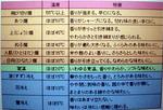笹祝便り2009年8月