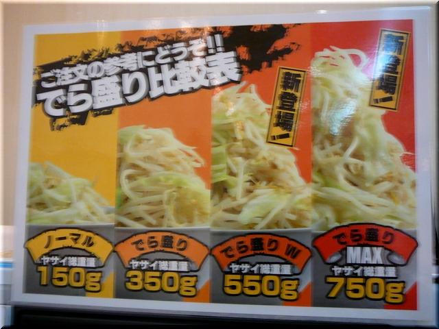 野菜増量(有料)