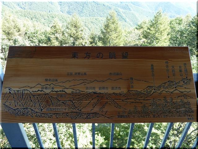 東方の眺望(案内図)