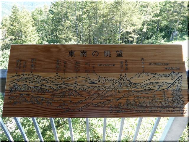 東南の眺望(案内図)