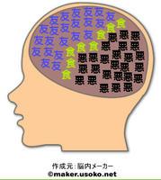 脳内イメージ2
