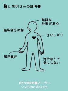 nobuの説明書
