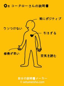 kotaroの説明書