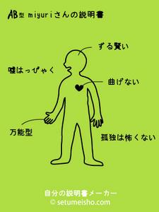 miyuriの説明書