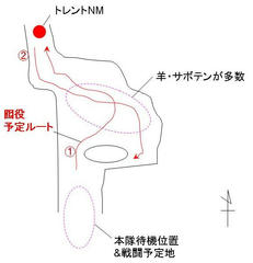 説明(2) 囮の進路。