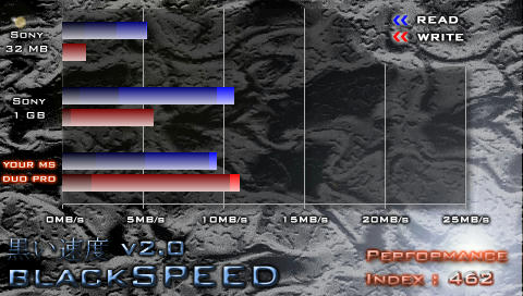 IWFP-30GBench.jpg