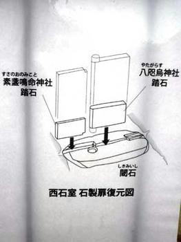 扉石の模式図