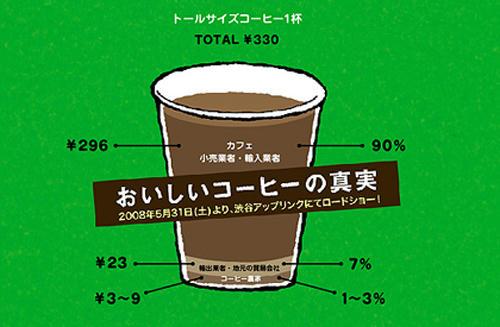 おいしいコーヒーの真実