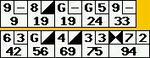 2006/07/04ボウラードのスコア記録