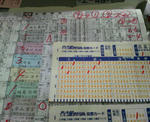 名古屋競輪場にて