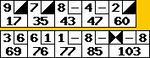 2006/07/20 22:36 ボウラードネット成績