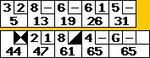 2006/07/20 23:04 ボウラードネット成績