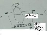 shougasippu2.jpg