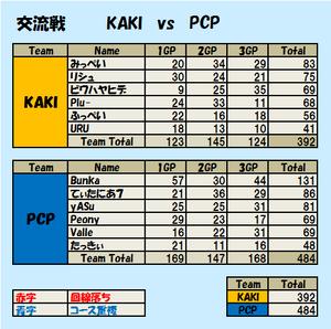 KAKI-PCP.png