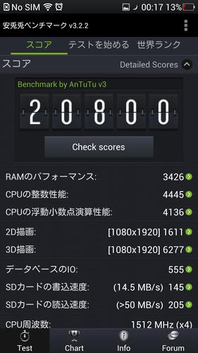 OPPO Find 5 X909 Antutu