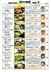 08_みそすき焼き丼(裏・須坂市)
