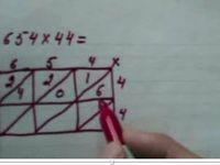 掛け算の仕方