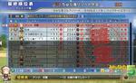 anji-g0yusho-12jul11.jpg