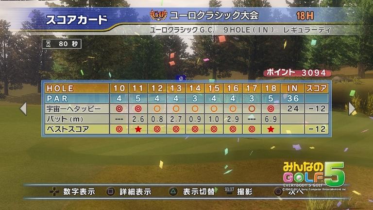 uchu-g0yusho-score-20dec11.jpg