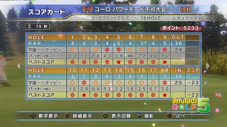 uchu-g0yusho-29jan-scorecard.jpg