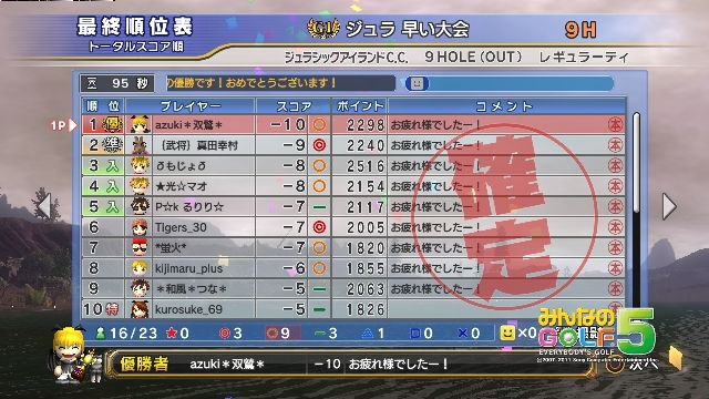 azuki-g1-yusho-jura-r-10oct12.jpg