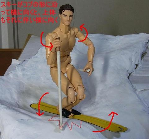 スキーと一緒に上体が横に向く