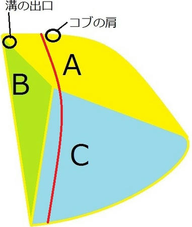 Kobu_mogule_Line2.jpg