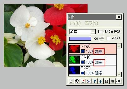 RGBを加算合成