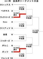kaichohai2.jpg