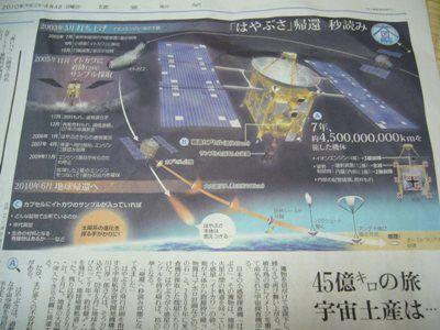数ヶ月前の新聞記事(読売新聞)