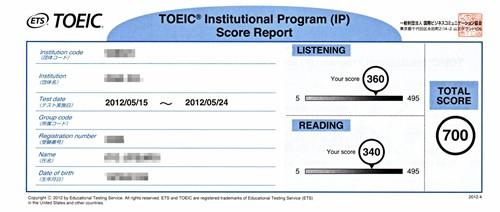 TOEIC IP Score Report