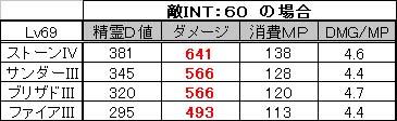 敵INT60