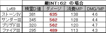 敵INT62