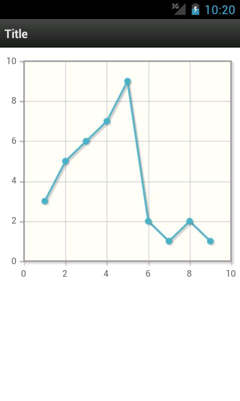WebViewでグラフを描く