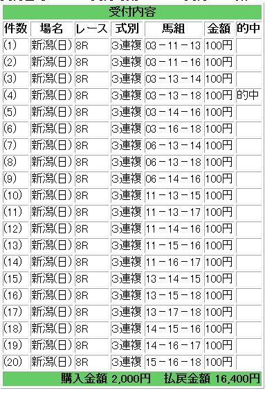http://blog.cnobi.jp/v1/blog/user/e84bcf99e878841b5ae6d22a11354653/1445157956