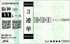 阪神JFの馬券