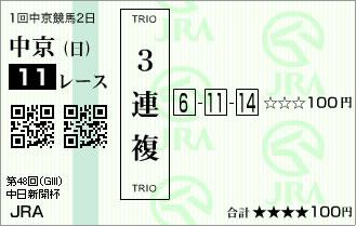 中日新聞杯の予想