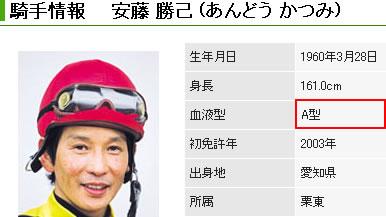 安藤勝己騎手