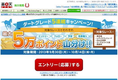 楽天競馬「ダートグレード5連続キャンペーン」j実施