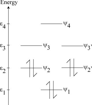 ヒュッケル法によるベンゼン分子軌道(π軌道)の算出。仮定;・ ベンゼンは平面分子とする。・ ベン