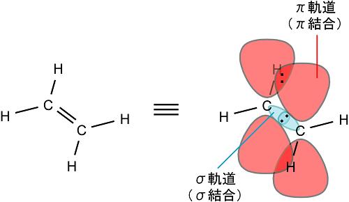 放課後化学講義室 今日の分子No....