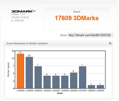 CPU定格2.66G