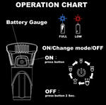 A1-operation-chart.jpg