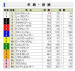 20101021-kikka-win.jpg