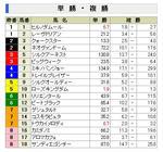 20101023-kikka-win.jpg