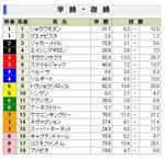 20101030-ten-win.jpg